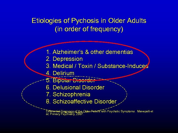 Etiologies of Pychosis in Older Adults (in order of frequency) 1. Alzheimer's & other