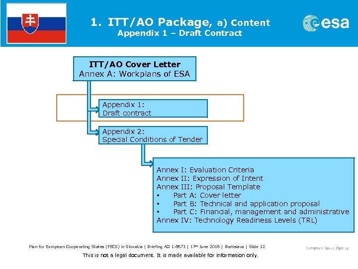1. ITT/AO Package, a) Content Appendix 1 – Draft Contract ITT/AO Cover Letter Annex
