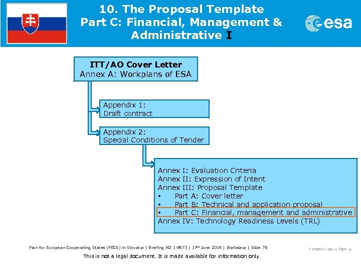 10. The Proposal Template Part C: Financial, Management & Administrative I ITT/AO Cover Letter
