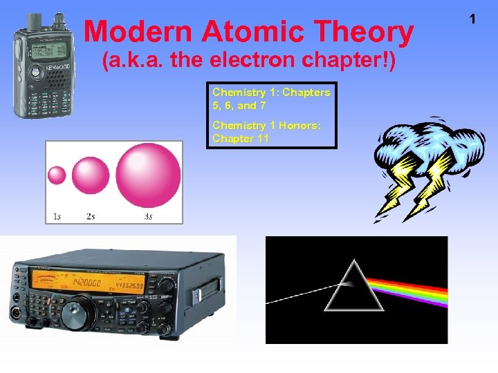 Modern Atomic Theory (a. k. a. the electron chapter!) Chemistry 1: Chapters 5, 6,