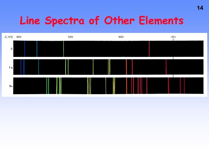 14 Line Spectra of Other Elements