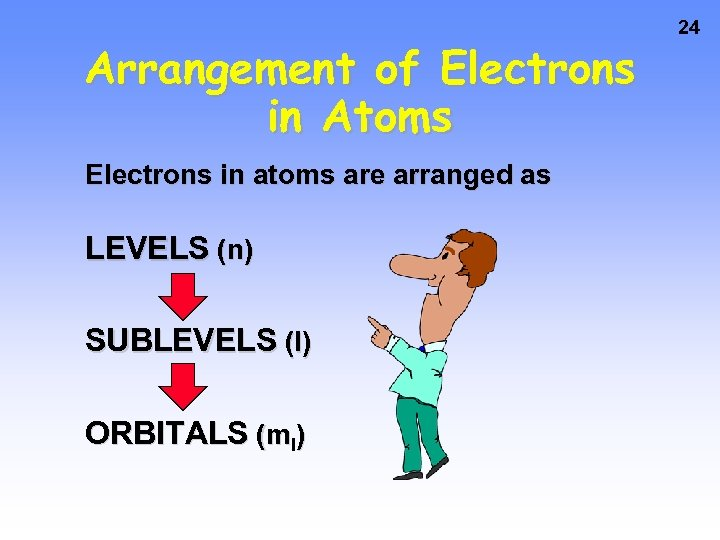 Arrangement of Electrons in Atoms Electrons in atoms are arranged as LEVELS (n) SUBLEVELS