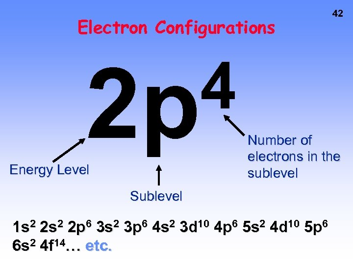 Electron Configurations 4 2 p Energy Level 42 Number of electrons in the sublevel