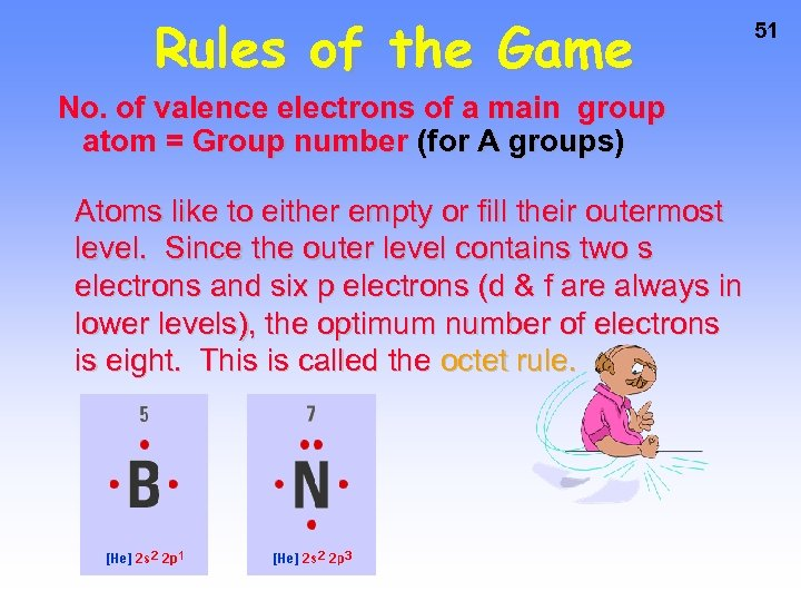 Rules of the Game No. of valence electrons of a main group atom =