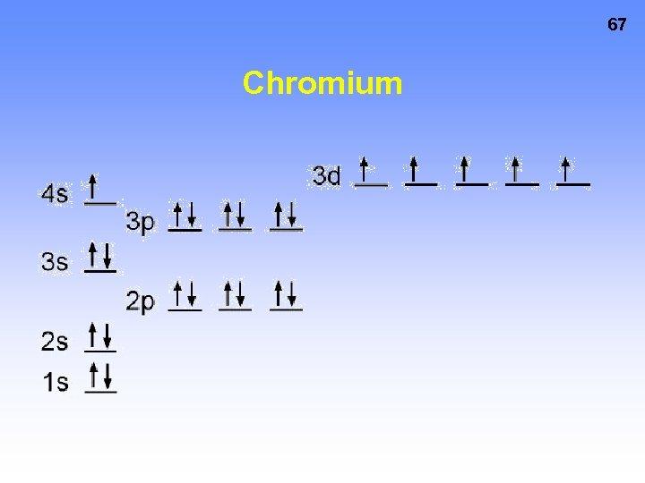 67 Chromium