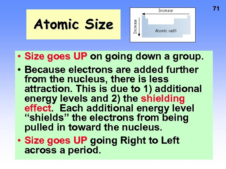 71 Atomic Size • Size goes UP on going down a group. • Because