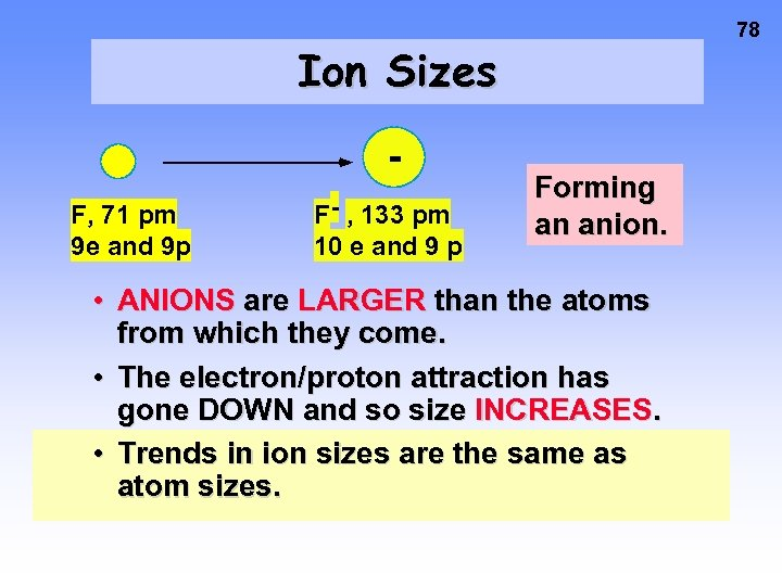 78 Ion Sizes F, 71 pm 9 e and 9 p F- , 133