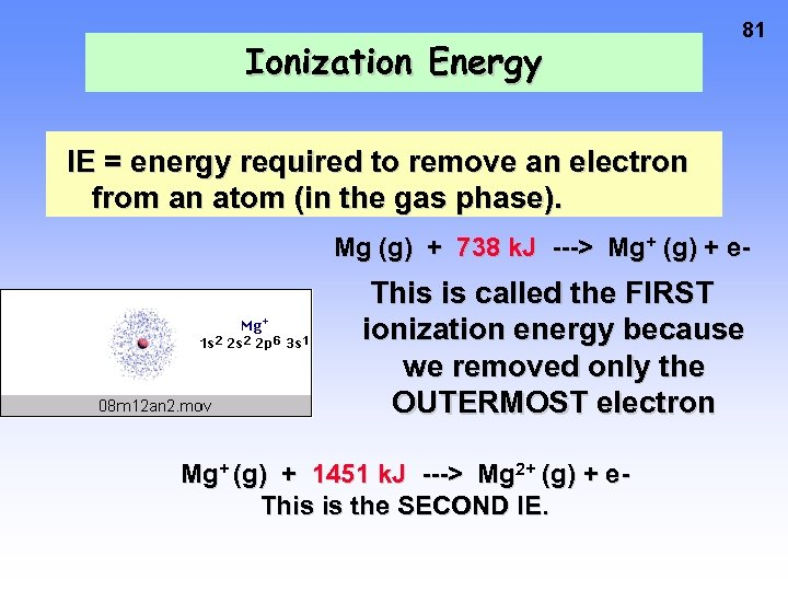 Ionization Energy 81 IE = energy required to remove an electron from an atom