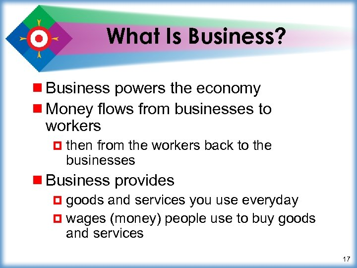 What Is Business? ¾ Business powers the economy ¾ Money flows from businesses to
