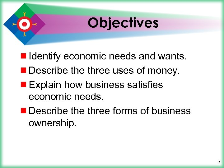 Objectives ¾ Identify economic needs and wants. ¾ Describe three uses of money. ¾