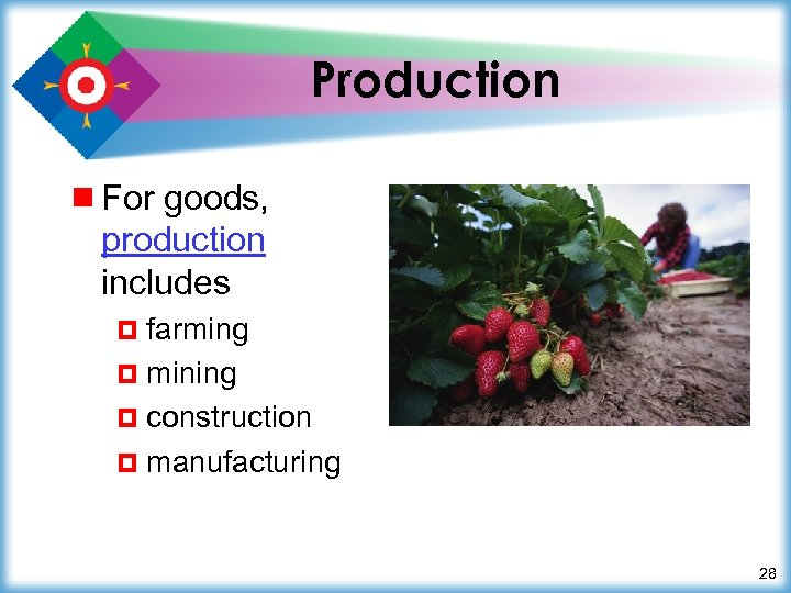 Production ¾ For goods, production includes ¤ farming ¤ mining ¤ construction ¤ manufacturing