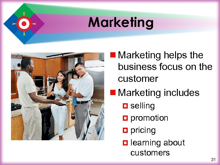 Marketing ¾ Marketing helps the business focus on the customer ¾ Marketing includes ¤