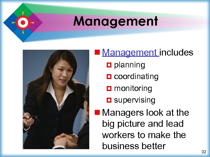 Management ¾ Management includes ¤ planning ¤ coordinating ¤ monitoring ¤ supervising ¾ Managers