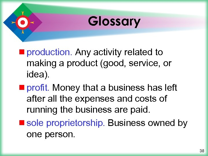 Glossary ¾ production. Any activity related to making a product (good, service, or idea).