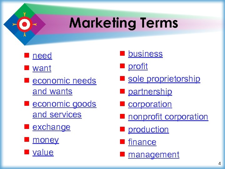 Marketing Terms ¾ need ¾ want ¾ economic needs and wants ¾ economic goods