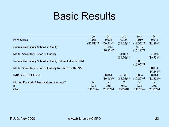 Basic Results PLUG, Nov 2008 www. bris. ac. uk/CMPO 23