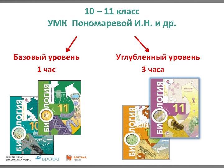 10 – 11 класс УМК Пономаревой И. Н. и др. Базовый уровень 1 час