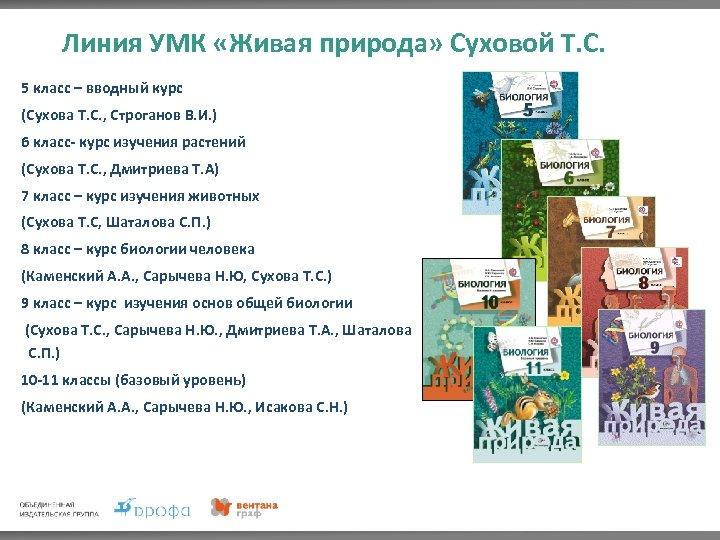 Линия УМК «Живая природа» Суховой Т. С. 5 класс – вводный курс (Сухова Т.