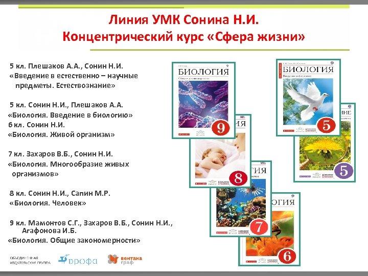 Линия УМК Сонина Н. И. Концентрический курс «Сфера жизни» 5 кл. Плешаков А. А.