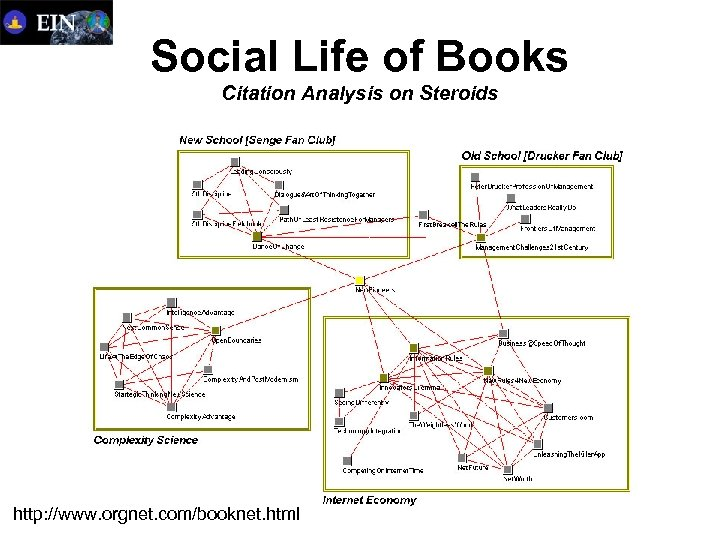 Social Life of Books Citation Analysis on Steroids http: //www. orgnet. com/booknet. html