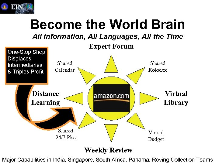 Become the World Brain All Information, All Languages, All the Time Expert Forum One-Stop