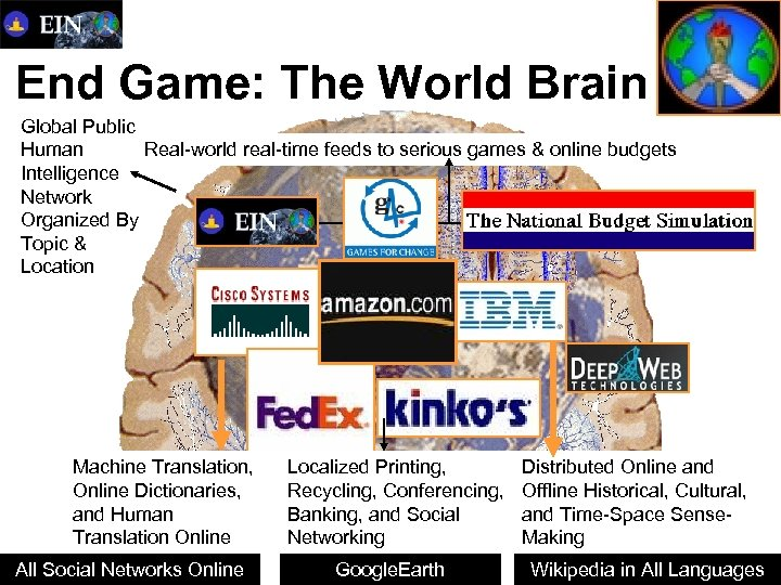 End Game: The World Brain Global Public Human Real-world real-time feeds to serious games