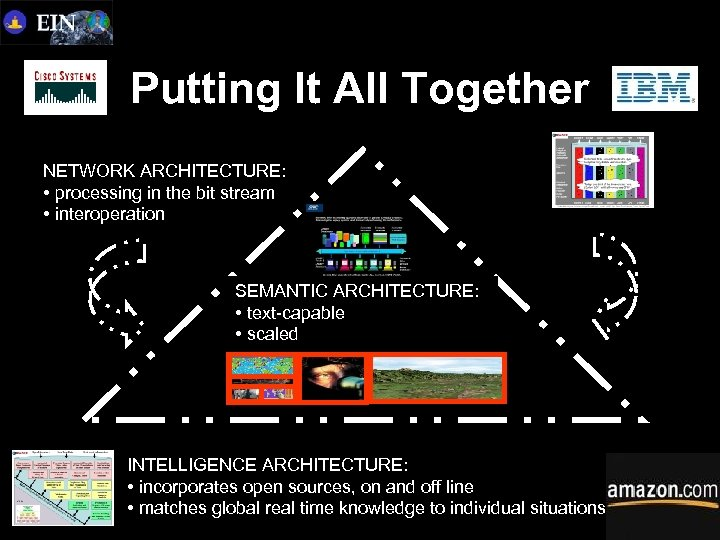 Putting It All Together NETWORK ARCHITECTURE: web browser • processing in the bit stream