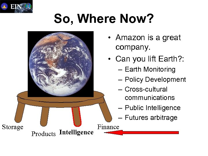 So, Where Now? • Amazon is a great company. • Can you lift Earth?