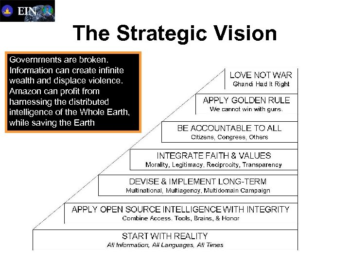 The Strategic Vision Governments are broken. Information can create infinite wealth and displace violence.