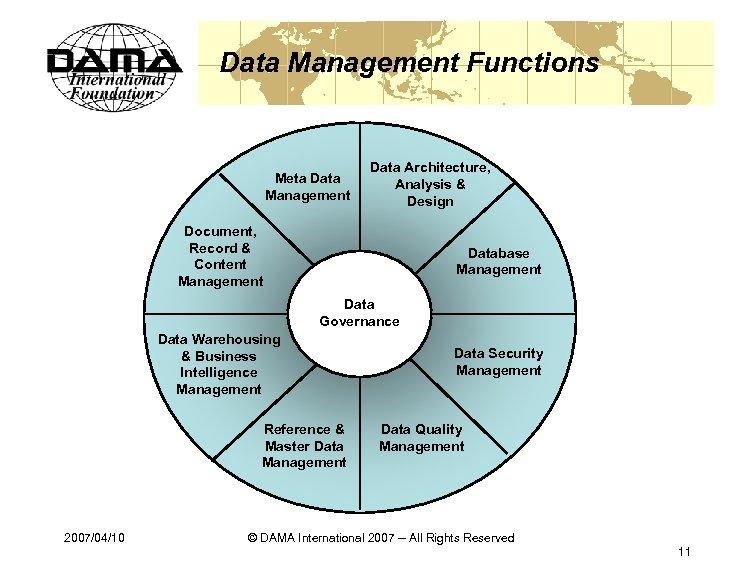 Data Management Functions Meta Data Management Data Architecture, Analysis & Design Document, Record &
