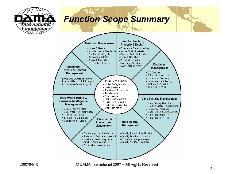 Function Scope Summary 2007/04/10 © DAMA International 2007 -- All Rights Reserved 12