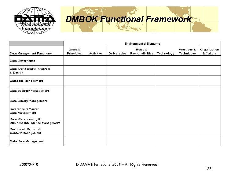 DMBOK Functional Framework 2007/04/10 © DAMA International 2007 -- All Rights Reserved 23