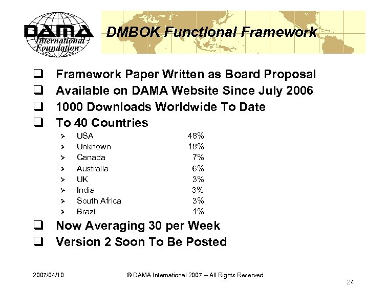 DMBOK Functional Framework q q Framework Paper Written as Board Proposal Available on DAMA