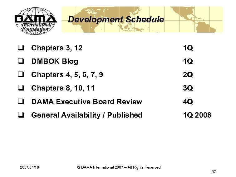 Development Schedule q Chapters 3, 12 1 Q q DMBOK Blog 1 Q q