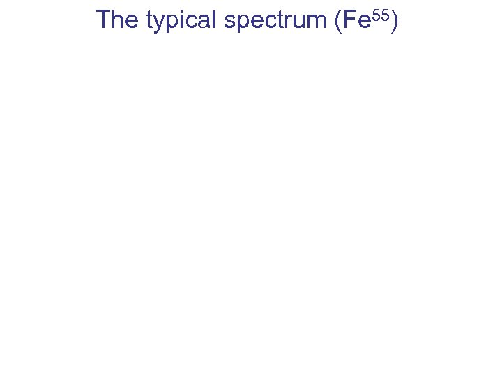 The typical spectrum (Fe 55)