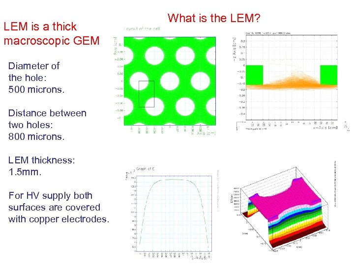 LEM is a thick macroscopic GEM Diameter of the hole: 500 microns. Distance between