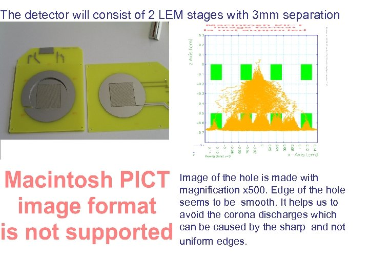 The detector will consist of 2 LEM stages with 3 mm separation Image of