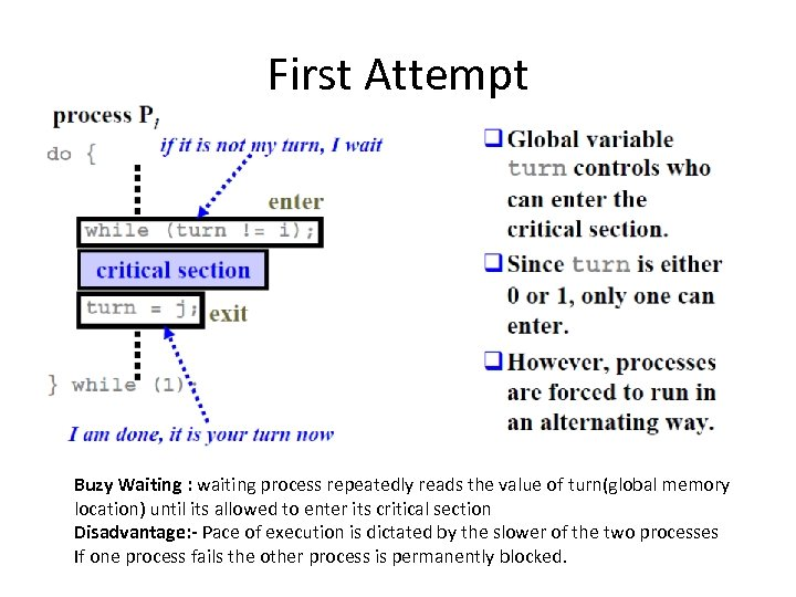 First Attempt Buzy Waiting : waiting process repeatedly reads the value of turn(global memory