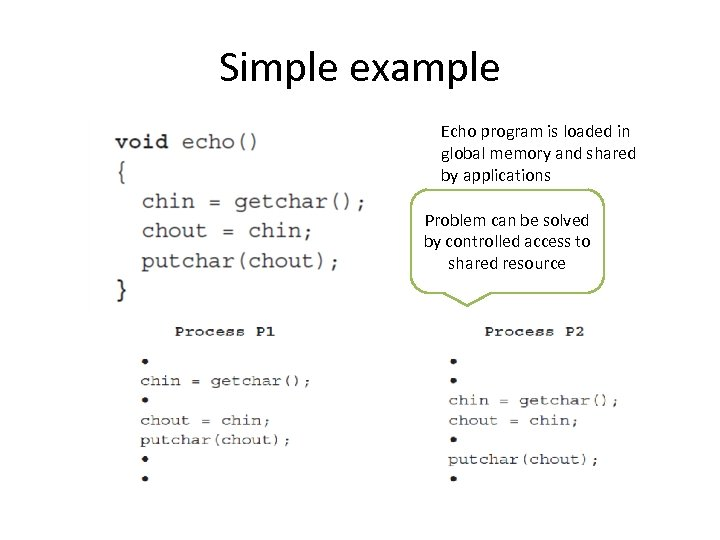 Simple example Echo program is loaded in global memory and shared by applications Problem