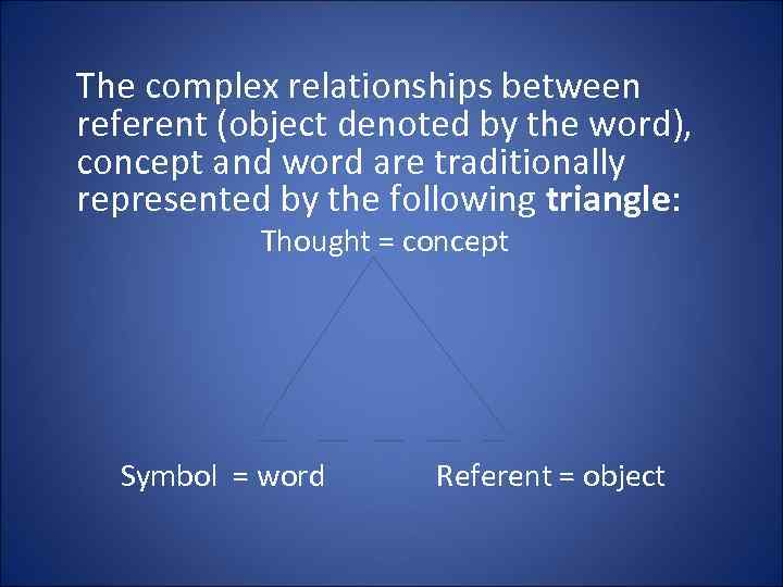 The complex relationships between referent (object denoted by the word), concept and word are