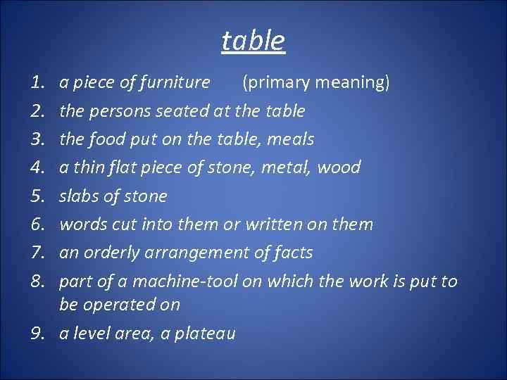 table 1. 2. 3. 4. 5. 6. 7. 8. a piece of furniture (primary