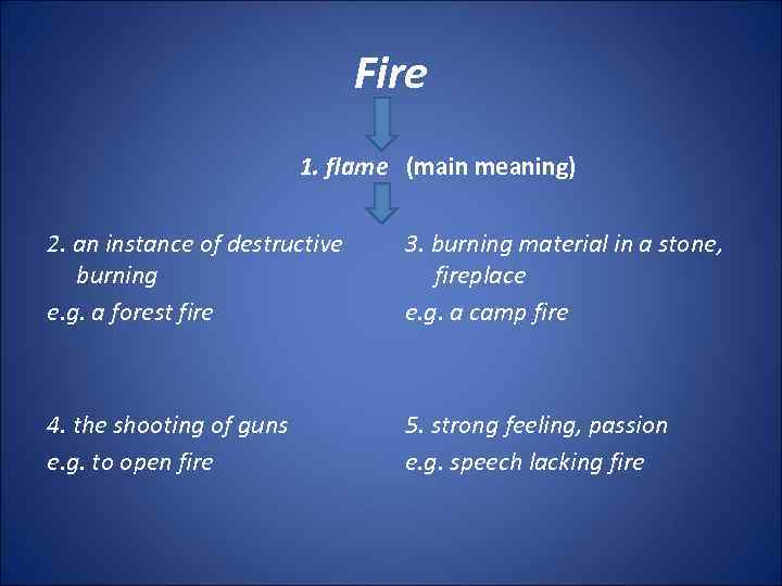 Fire 1. flame (main meaning) 2. an instance of destructive burning e. g. a