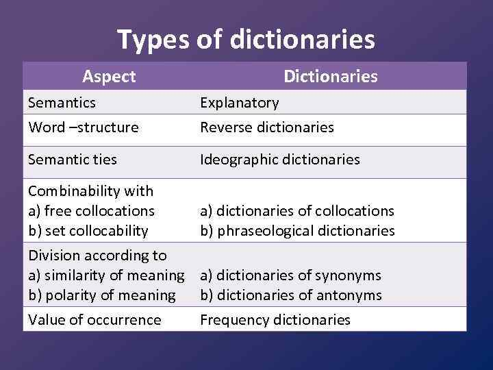 Facts about dictionaries