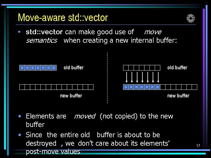Move-aware std: : vector f • std: : vector can make good use of