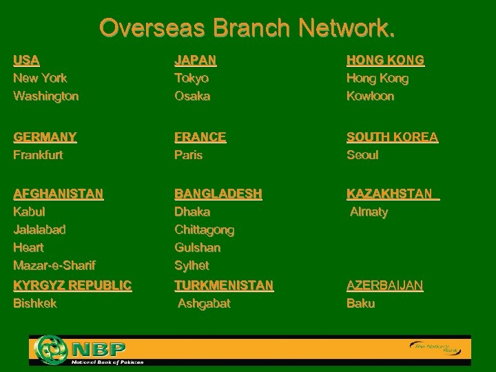 Overseas Branch Network. USA New York Washington JAPAN Tokyo Osaka HONG KONG Hong Kowloon