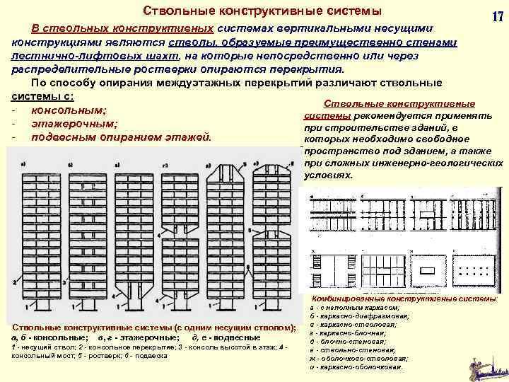 Ствольные конструктивные системы 17 В ствольных конструктивных системах вертикальными несущими конструкциями являются стволы, образуемые