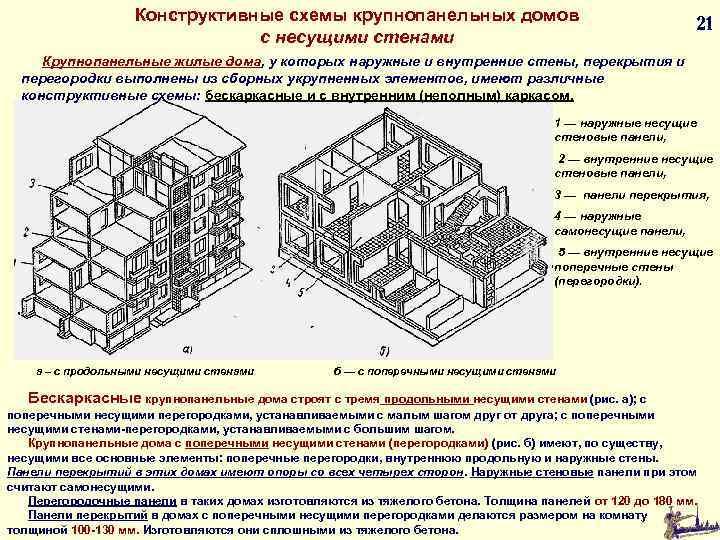 Конструктивные схемы крупнопанельных домов 21 с несущими стенами Крупнопанельные жилые дома, у которых наружные