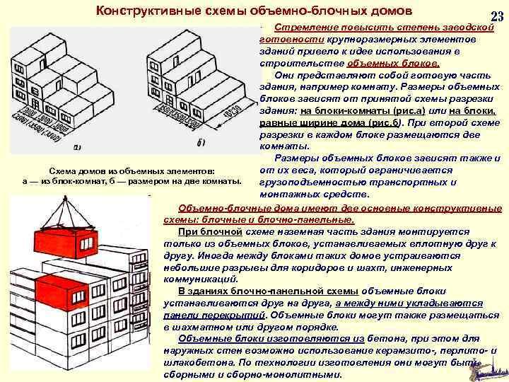 Конструктивные схемы объемно-блочных домов 23 Стремление повысить степень заводской готовности крупноразмерных элементов зданий привело