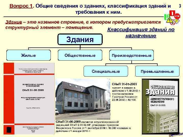 Вопрос 1. Общие сведения о зданиях, классификация зданий и требования к ним. Здание –