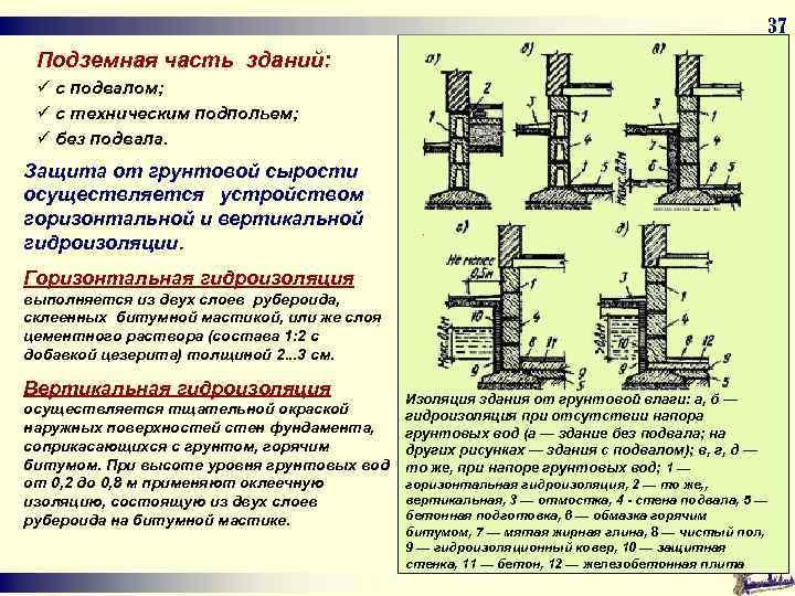 37 Подземная часть зданий: ü с подвалом; ü с техническим подпольем; ü без подвала.